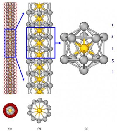 Silver atoms